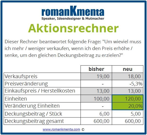 Aktionsrechner Download Experte für Preis und Preispsychologie Kmenta
