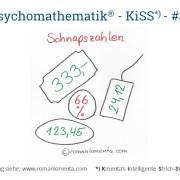 Schnapszahlen und Preispsychologie - Roman Kmenta - Autor und Keynote Speaker