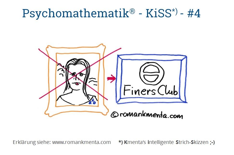 Mona Lisa und Preispsychologie mit Kreditkarten - Blog Vortragsredner Roman Kmenta