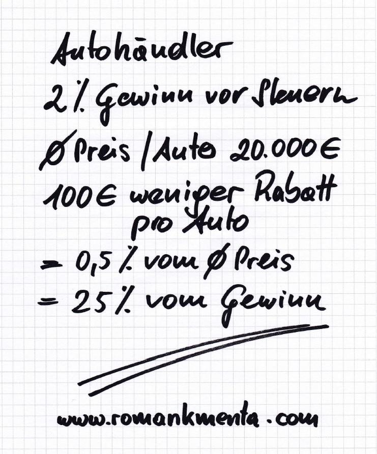 Rabattkalkulation Autohandel - Roman Kmenta Vortragsredner und Preisexperte