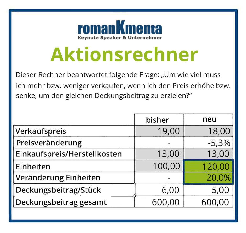 Preiserhöhung Kunden mitteilen - Download Aktionsrechner-Roman Kmenta - Redner