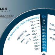 Heller Consult - Gewinnradar