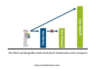 Hohe Ziele setzen - Roman Kmenta - Business Coach