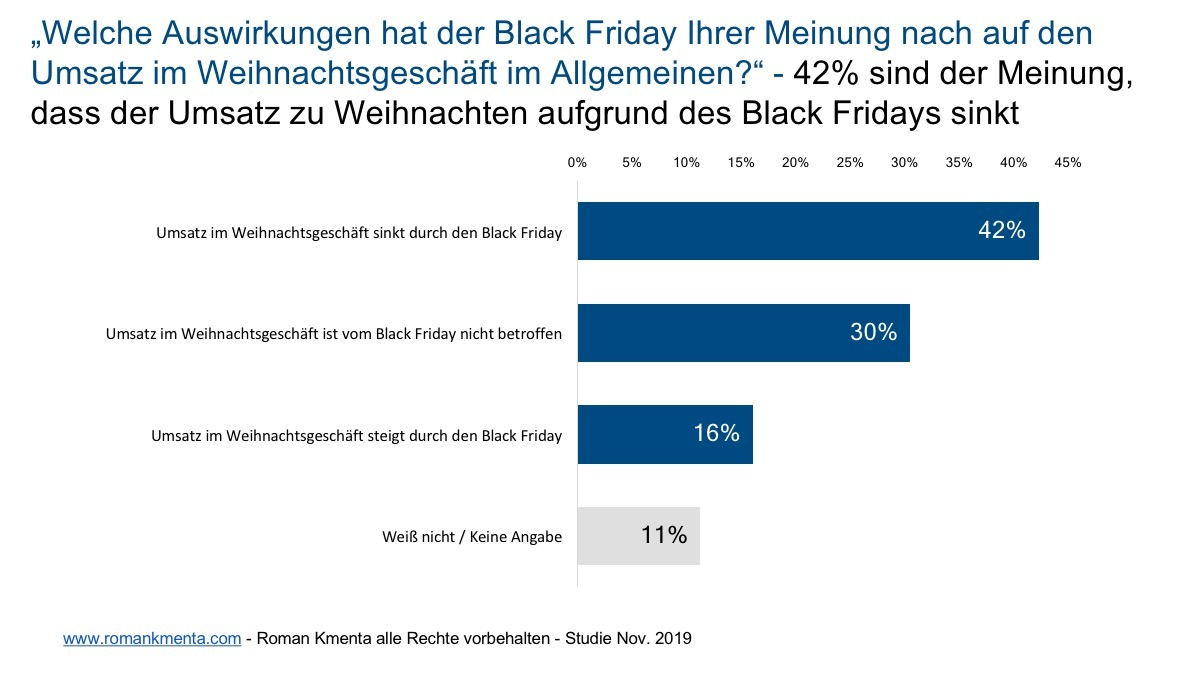Black Friday Studie 10 - Kmenta
