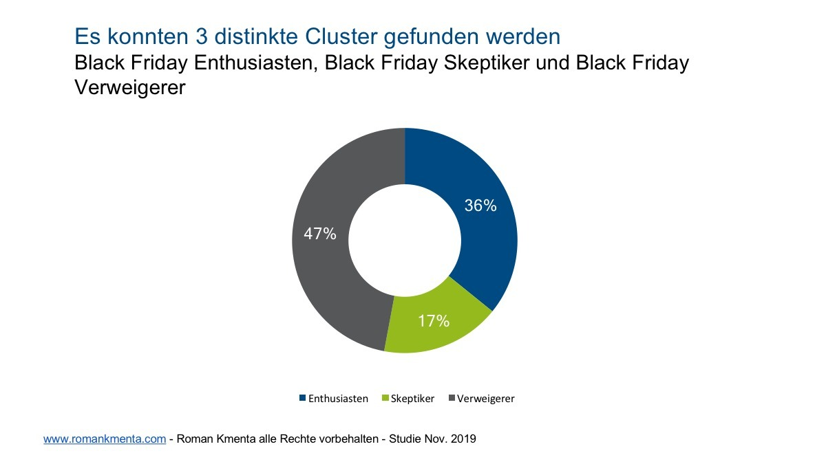Black Friday Studie 12 - Kmenta