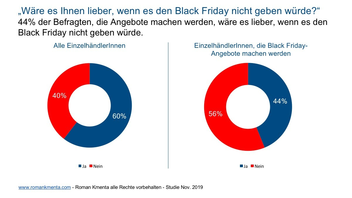 Black Friday Studie 8 - Kmenta